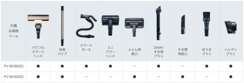 f:id:hiro-secondwork:20200412230010p:plain