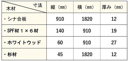 f:id:hiro-secondwork:20200623230945j:plain