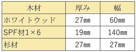 f:id:hiro-secondwork:20200704210236j:plain