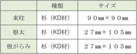 f:id:hiro-secondwork:20200823141623j:plain