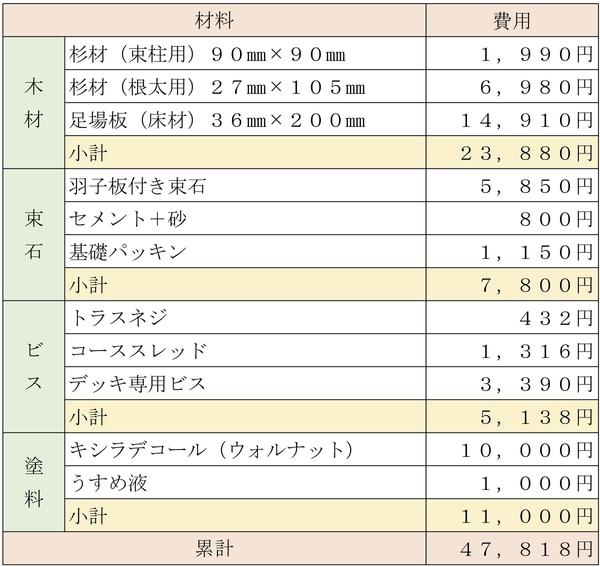 f:id:hiro-secondwork:20200901145910j:plain