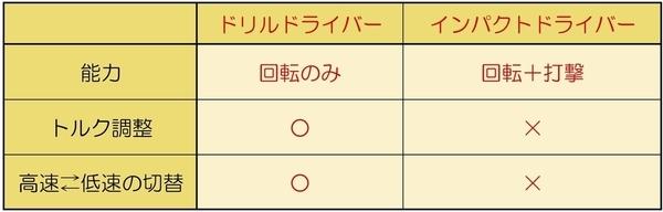 f:id:hiro-secondwork:20200927231948j:plain