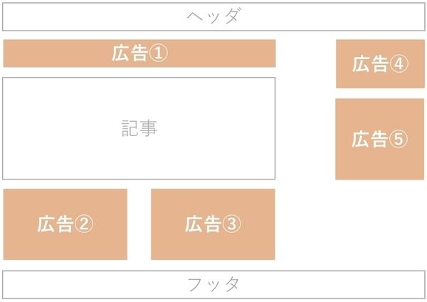 f:id:hiro-secondwork:20210217150549j:plain