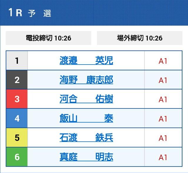 f:id:hiro-yosou-kyoutei:20181130004610j:image