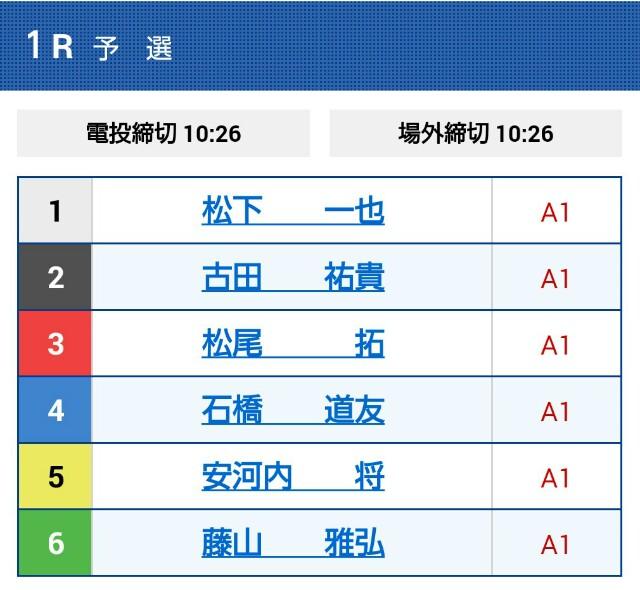 f:id:hiro-yosou-kyoutei:20181201011301j:image