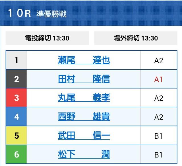 f:id:hiro-yosou-kyoutei:20190101021646j:image