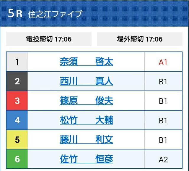 f:id:hiro-yosou-kyoutei:20190427033718j:image