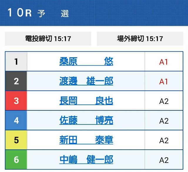 f:id:hiro-yosou-kyoutei:20190704022528j:image