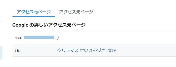 f:id:hiro0706chang:20200107090952j:plain