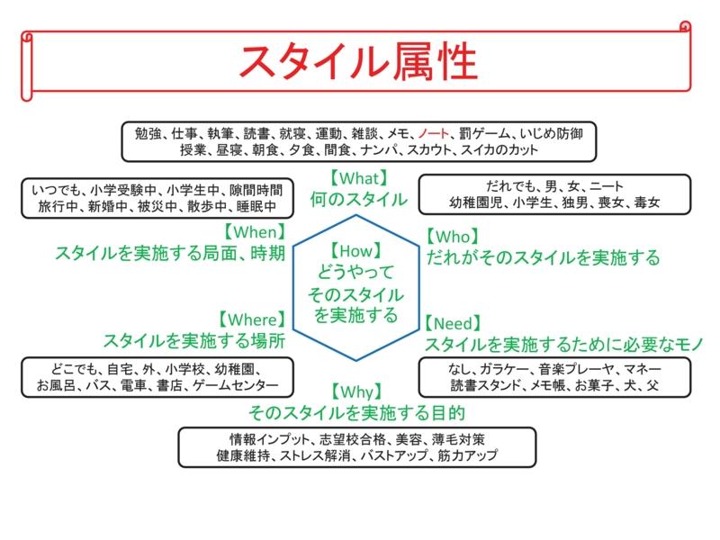 f:id:hiro10101:20150102212457j:plain