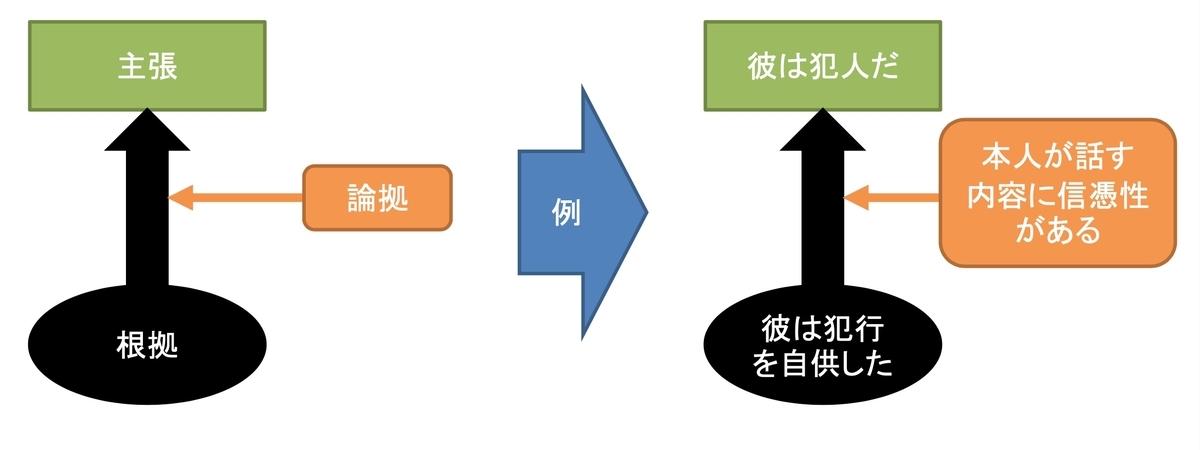 f:id:hiro10101:20200213221554j:plain