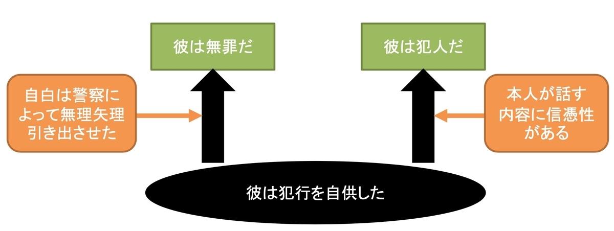 f:id:hiro10101:20200213221611j:plain