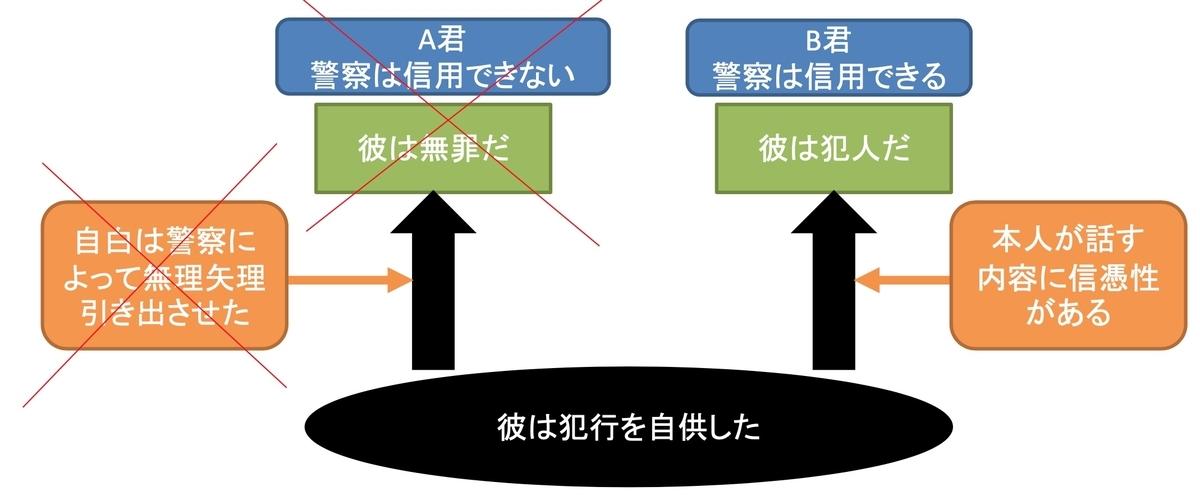 f:id:hiro10101:20200213222438j:plain