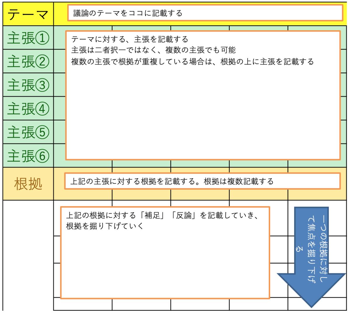 f:id:hiro10101:20200216231901p:plain