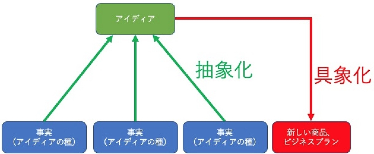 f:id:hiro10101:20200221213116j:plain