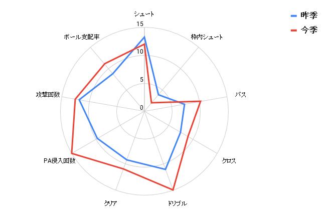 f:id:hiro121720:20200301173626p:plain