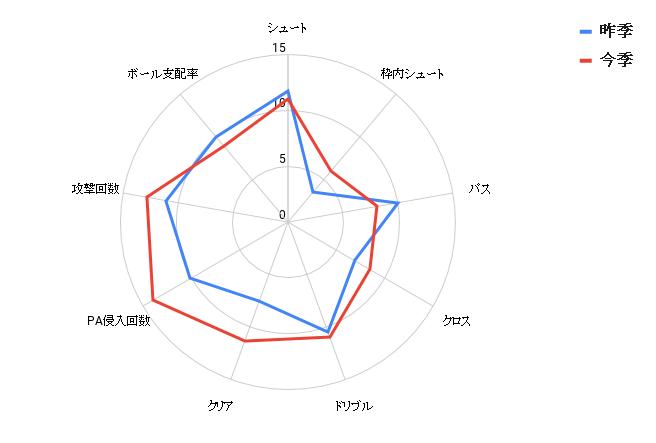 f:id:hiro121720:20200301173724p:plain