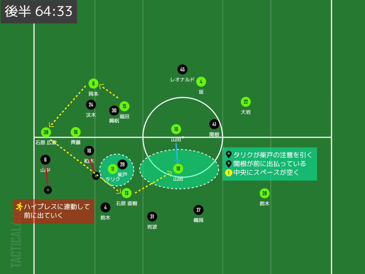 f:id:hiro121720:20200301175700p:plain