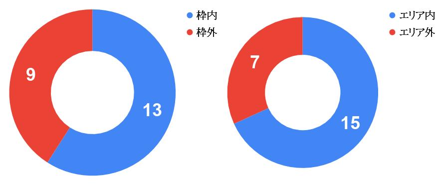f:id:hiro121720:20200419120252p:plain