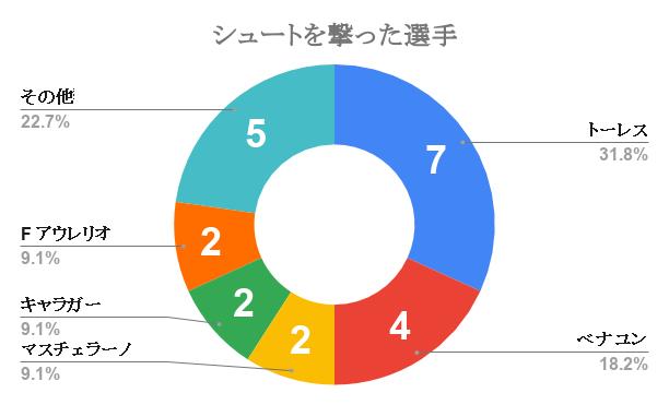 f:id:hiro121720:20200419121252p:plain