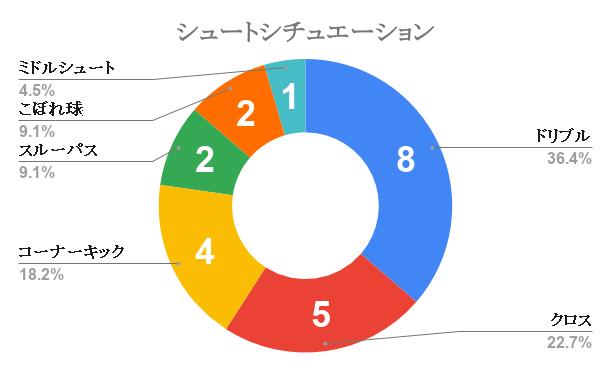 f:id:hiro121720:20200419121608p:plain
