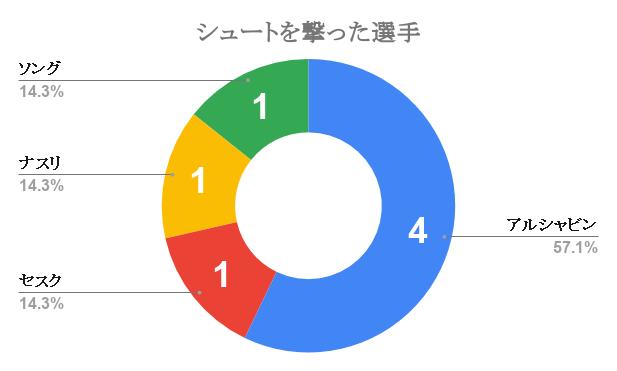 f:id:hiro121720:20200419122404p:plain