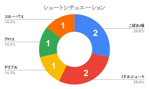 f:id:hiro121720:20200419122606p:plain