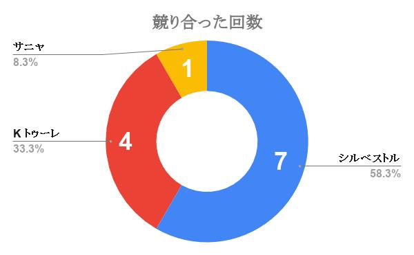f:id:hiro121720:20200419130017p:plain