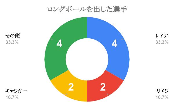 f:id:hiro121720:20200419130202p:plain