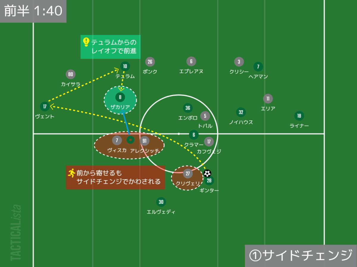 f:id:hiro121720:20200513185800p:plain