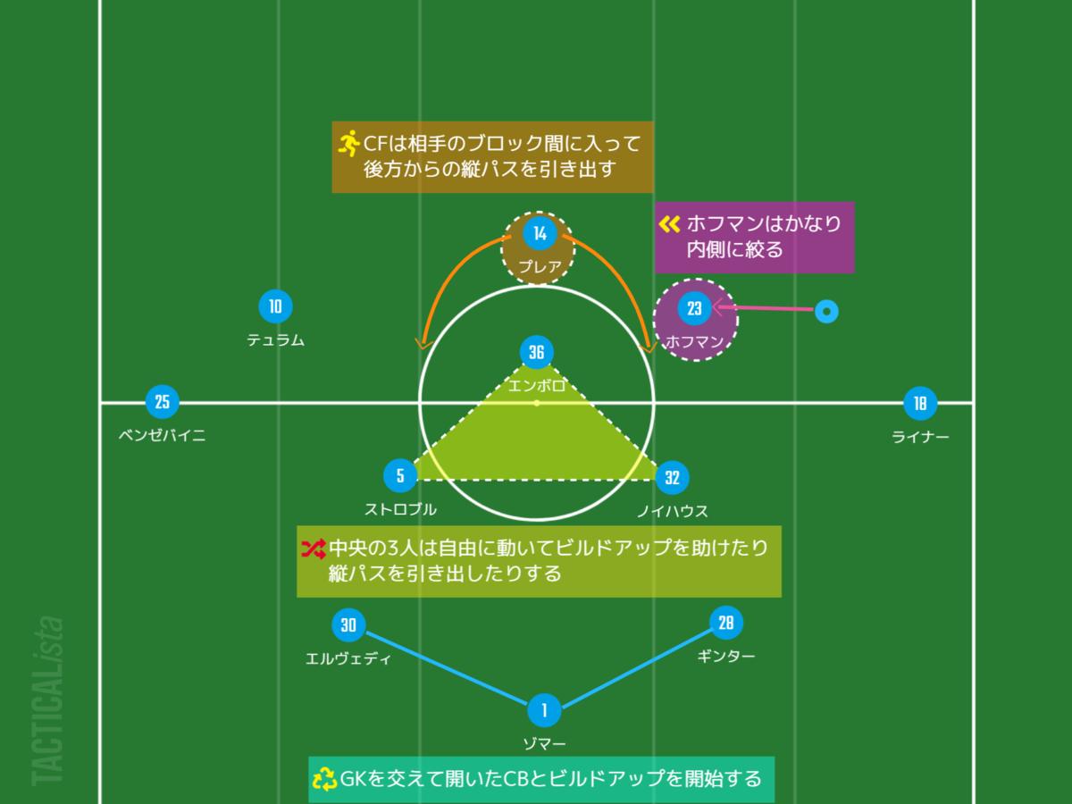 f:id:hiro121720:20200519174539p:plain