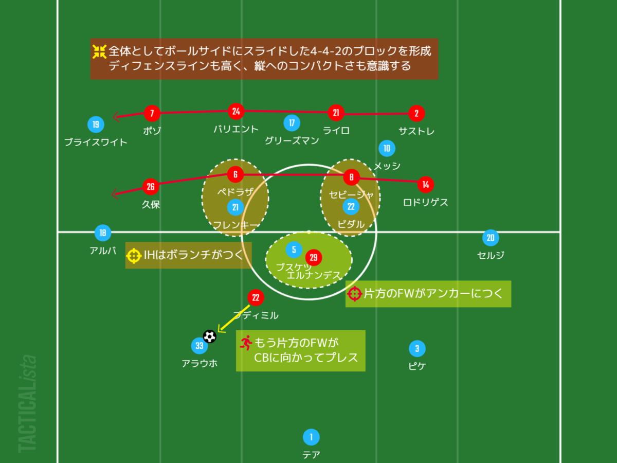 f:id:hiro121720:20200614171710p:plain