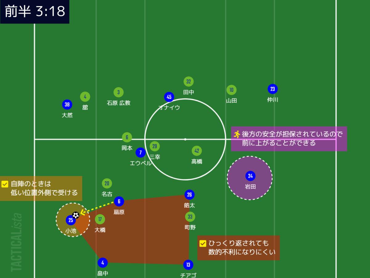 f:id:hiro121720:20210405122445p:plain