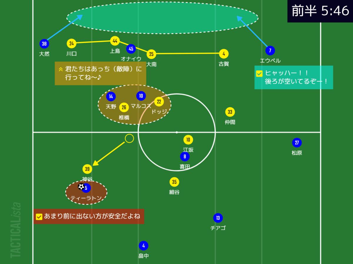 f:id:hiro121720:20210524202128p:plain