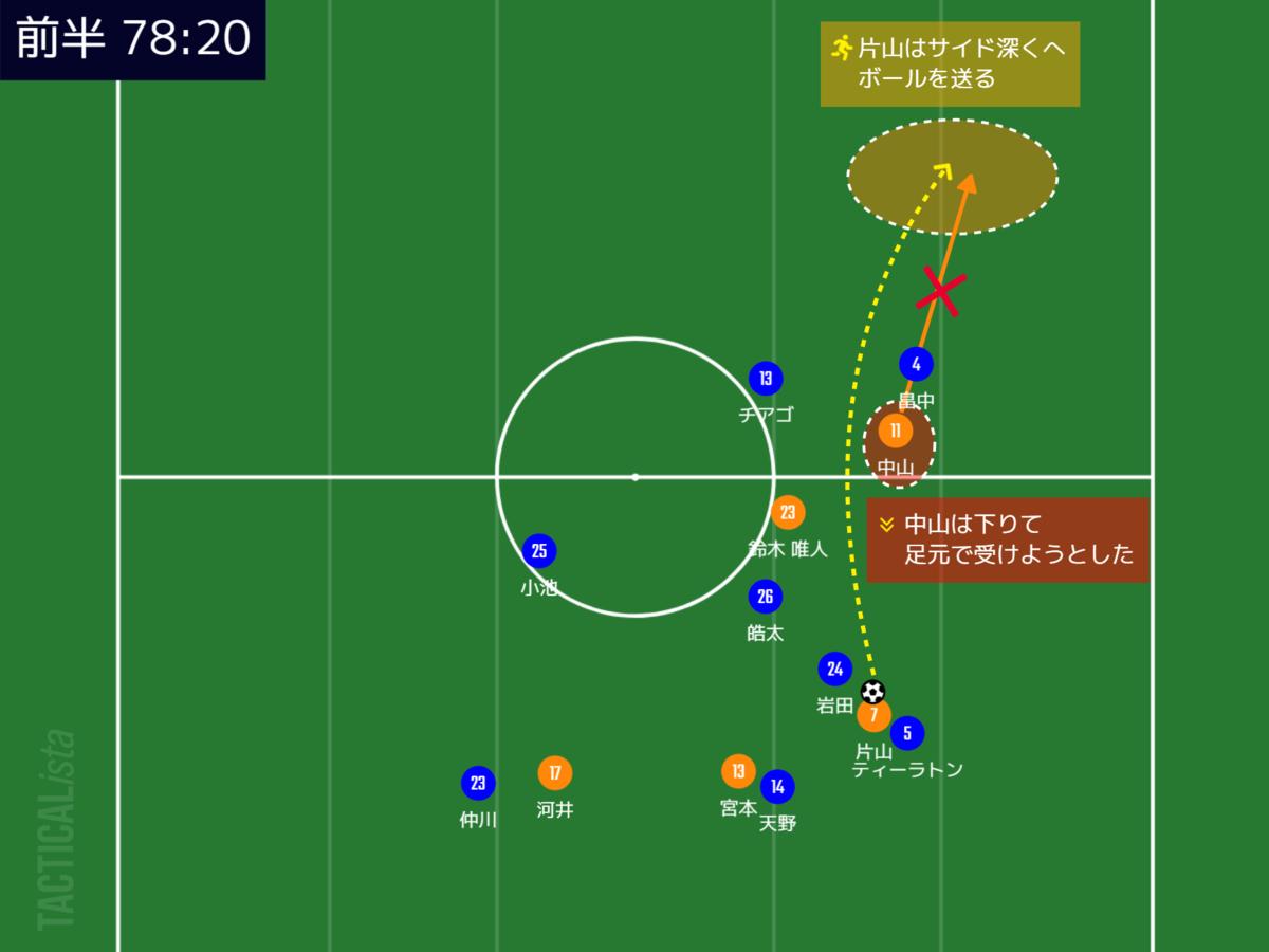 f:id:hiro121720:20210602215842p:plain