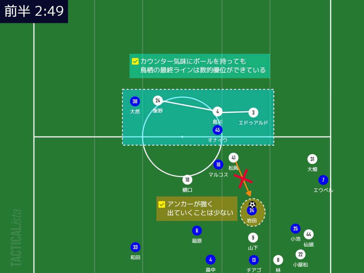 f:id:hiro121720:20210626093743p:plain