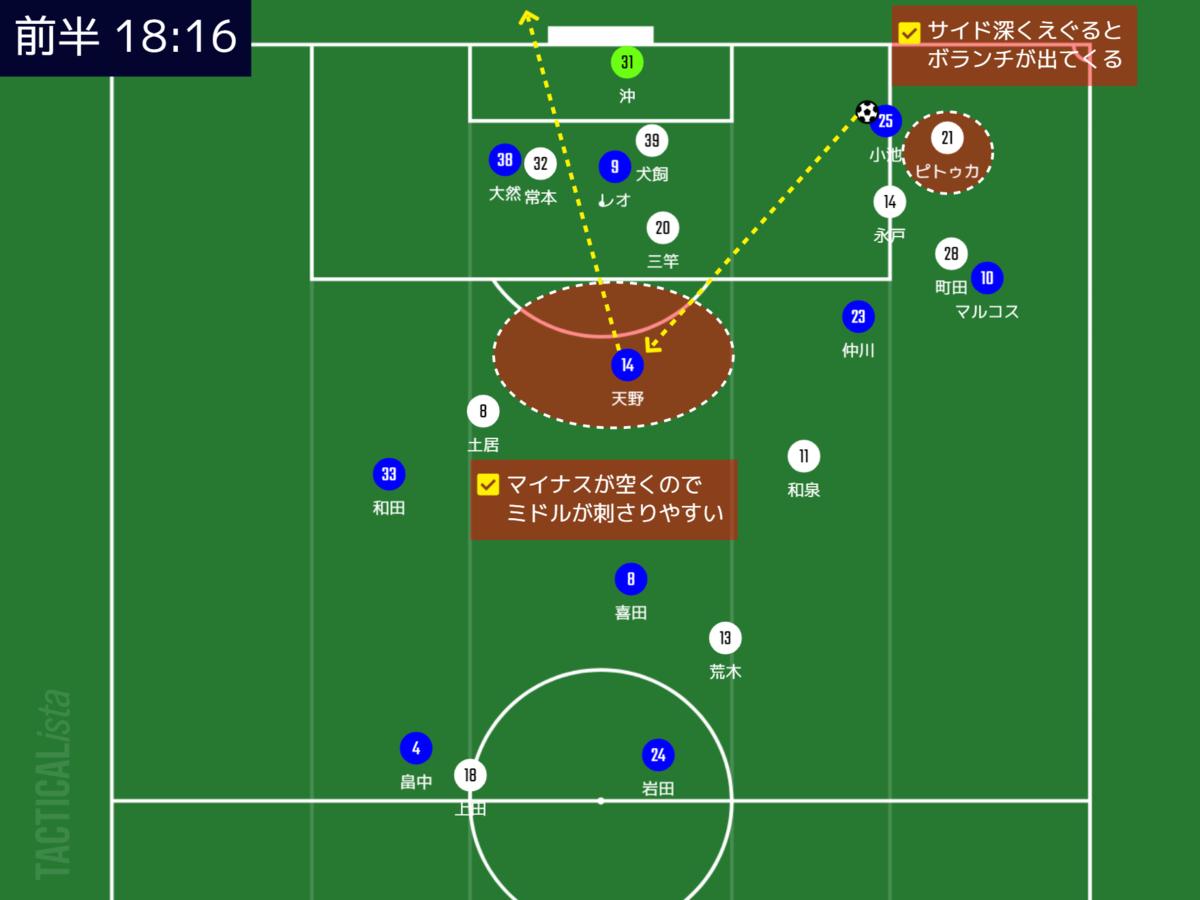 f:id:hiro121720:20210831203744p:plain