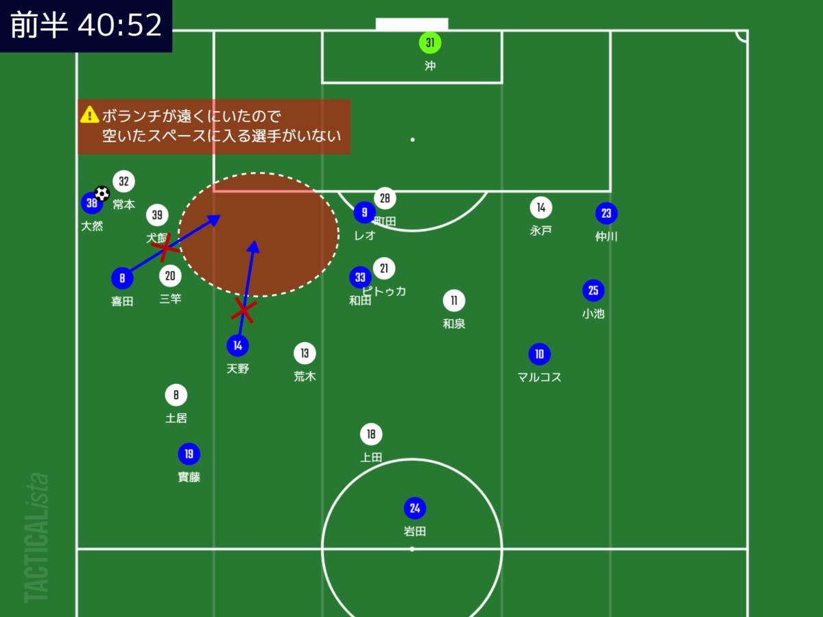 f:id:hiro121720:20210831210610p:plain