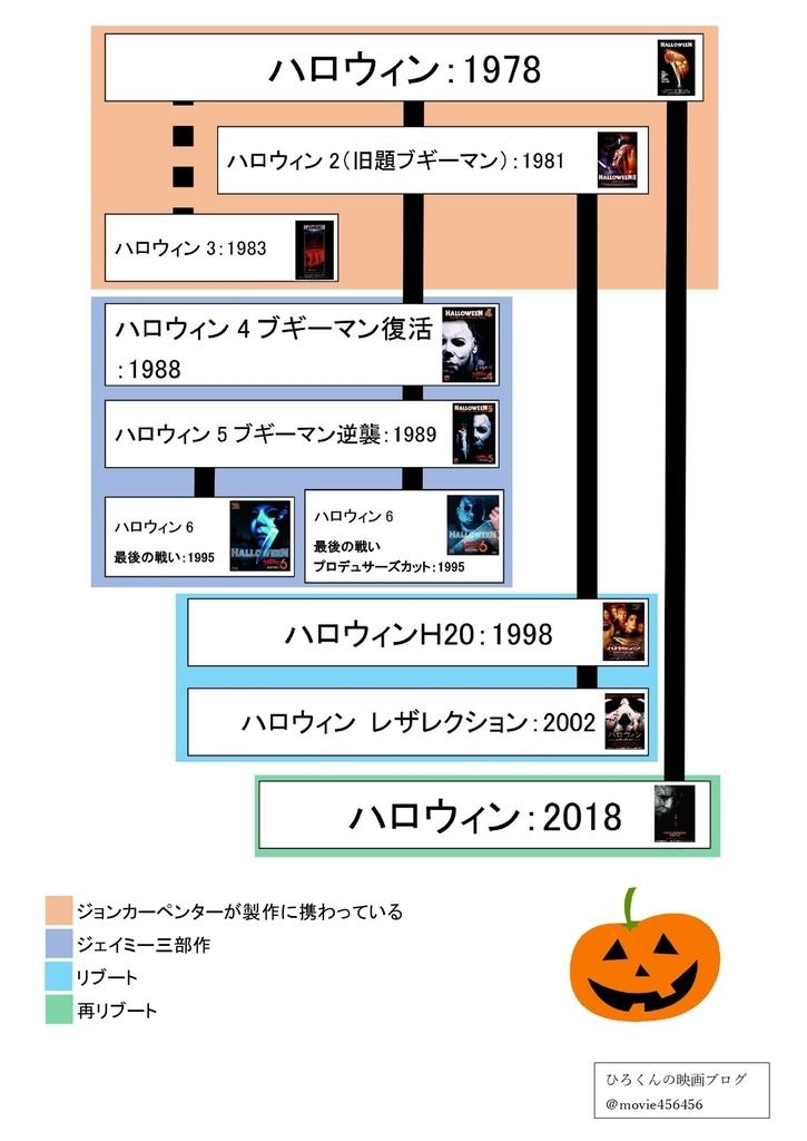 f:id:hiro12242377:20190308004405j:plain