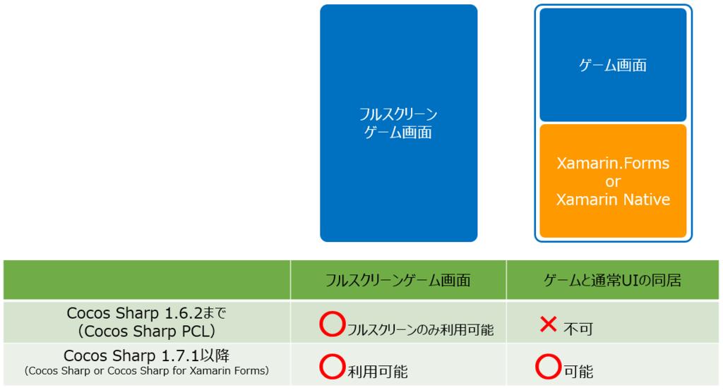 f:id:hiro128:20161206173158p:plain