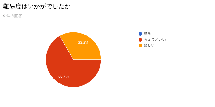 f:id:hiro128:20181108190441p:plain