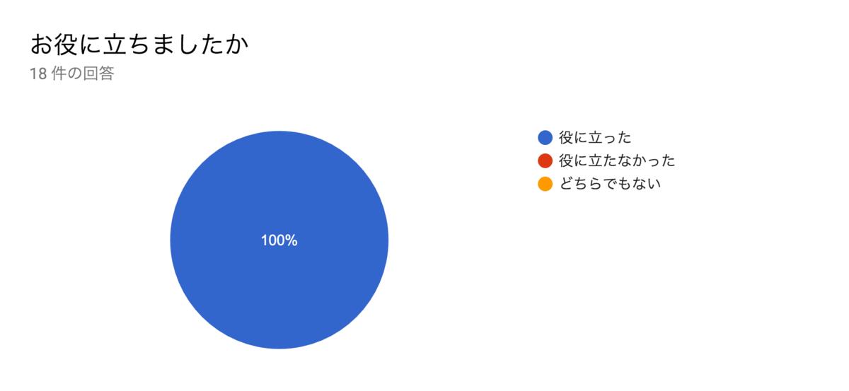 f:id:hiro128:20190328181143p:plain