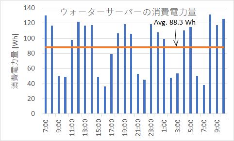 f:id:hiro20180901:20181215230252p:plain