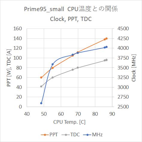 f:id:hiro20180901:20200213220003p:plain:w474