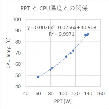 f:id:hiro20180901:20200213231622p:plain