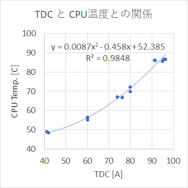 f:id:hiro20180901:20200213231631p:plain