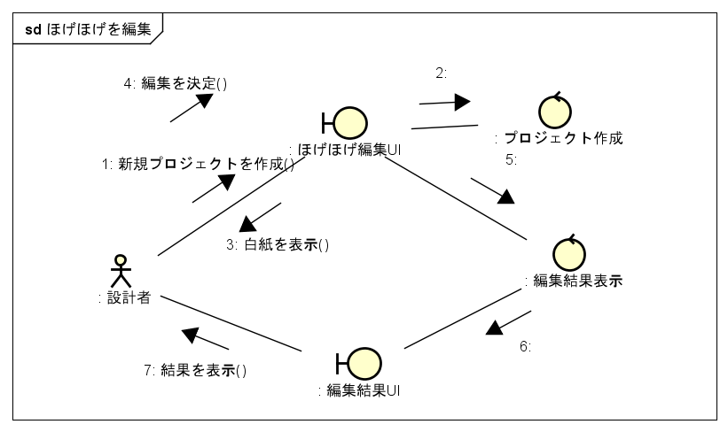 f:id:hiro211:20171201122050p:plain