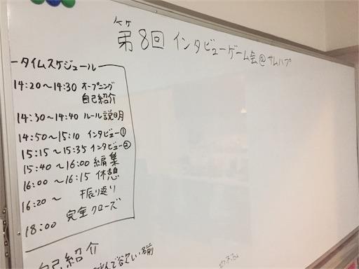 f:id:hiro22yasu13:20170320215155j:image