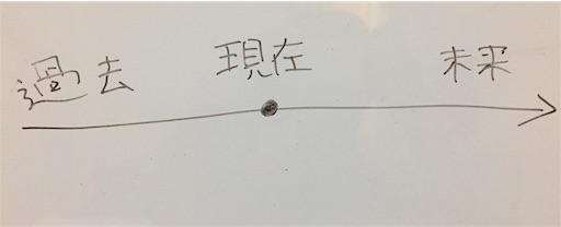 f:id:hiro22yasu13:20170522233519j:image