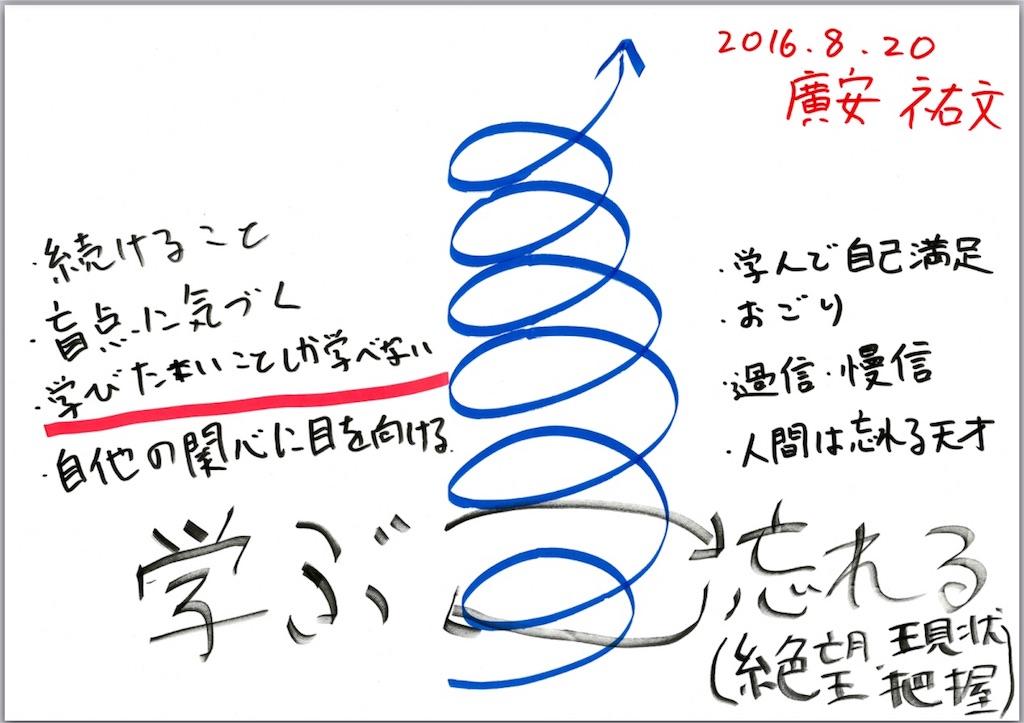 f:id:hiro22yasu13:20171116200436j:image